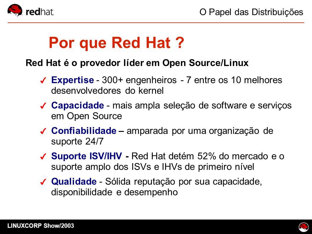 LINUXCORP Show/2003 O Papel das Distribuições Red Hat é o provedor líder em Open Source/Linux Expertise - 300+ engenheiros - 7 entre os 10 melhores de