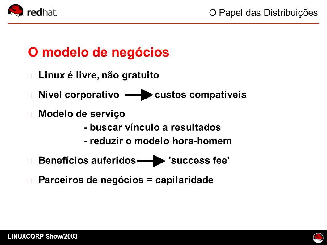 LINUXCORP Show/2003 O Papel das Distribuições Linux é livre, não gratuito Nível corporativo custos compatíveis Modelo de serviço - buscar vínculo a re