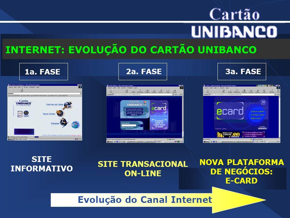 Estratégia para Internet UTILIZAR A INTERNET COMO CANAL DE ATENDIMENTO E VENDA DO CARTÃO UNIBANCO ; DESENVOLVER SOLUÇÕES VIRTUAIS DE PAGAMENTO PARA O
