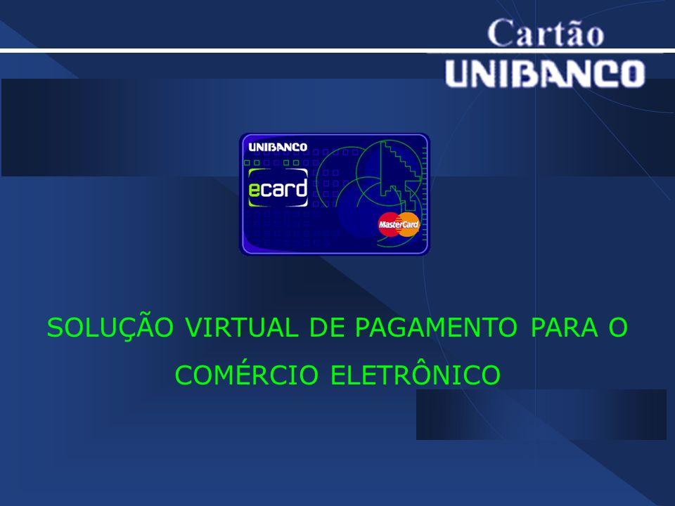 INTERNET: EVOLUÇÃO DO CARTÃO UNIBANCO 1a. FASE Evolução do Canal Internet 3a. FASE2a. FASE SITE INFORMATIVO SITE TRANSACIONAL ON-LINE NOVA PLATAFORMA