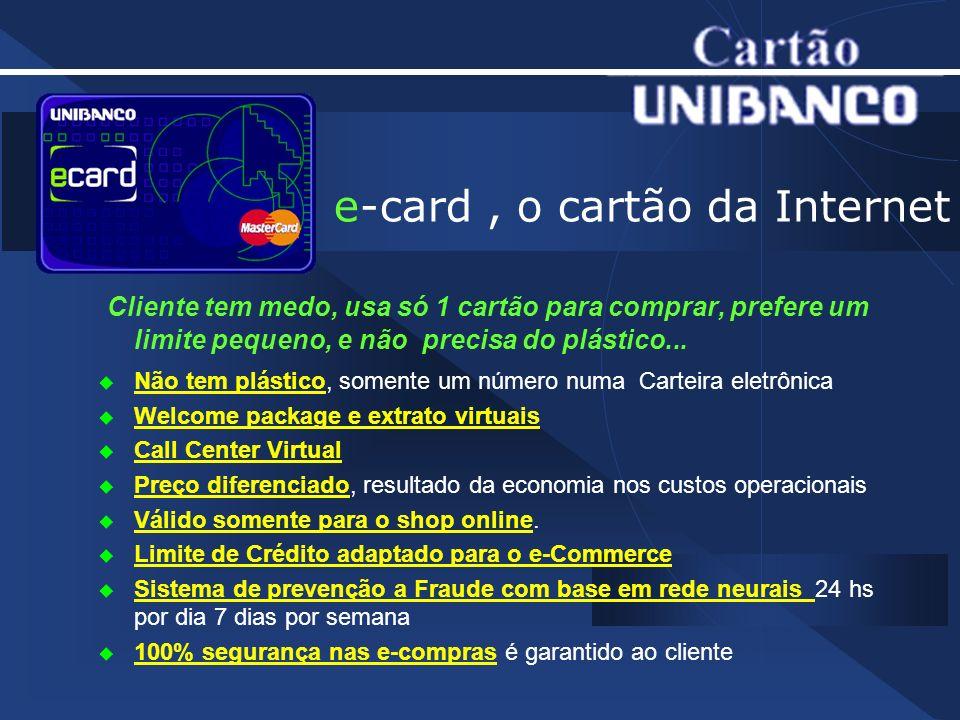 Pressupostos que Justificam o Padrão E-Card CARTÃO DE CRÉDITO É O MEIO DE PAGAMENTO MAIS ADEQUADO À INTERNET. EXISTÊNCIA DE APROXIMADAMENTE 40 MM DE E