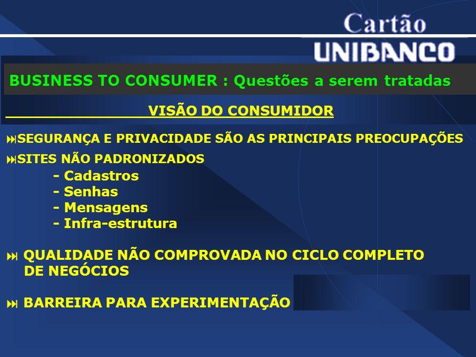BUSINESS TO CONSUMER : Questões a serem tratadas VISÃO DO CONSUMIDOR SEGURANÇA E PRIVACIDADE SÃO AS PRINCIPAIS PREOCUPAÇÕES SITES NÃO PADRONIZADOS - Cadastros - Senhas - Mensagens - Infra-estrutura QUALIDADE NÃO COMPROVADA NO CICLO COMPLETO DE NEGÓCIOS BARREIRA PARA EXPERIMENTAÇÃO