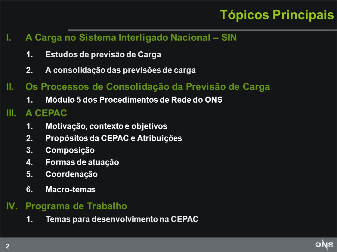 2 Tópicos Principais I.A Carga no Sistema Interligado Nacional – SIN 1.Estudos de previsão de Carga 2.A consolidação das previsões de carga II.Os Proc