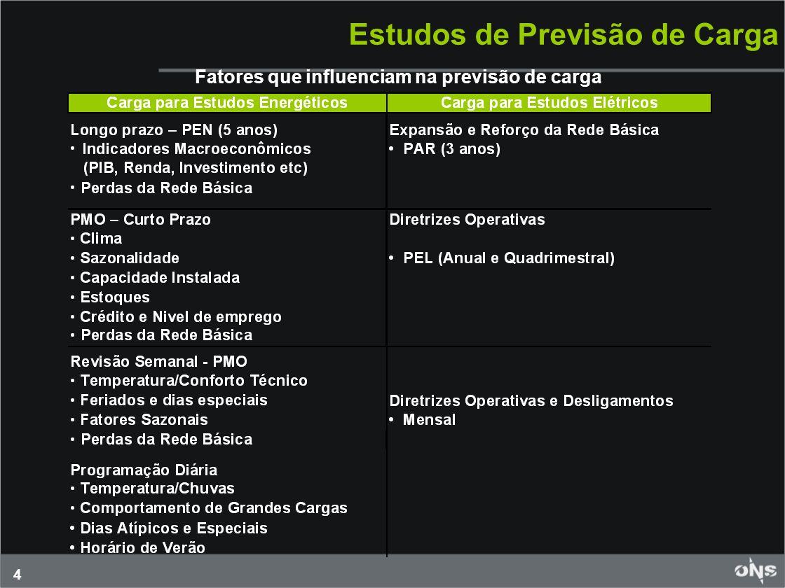 25 Programa de Trabalho Temas para desenvolvimento na CEPAC