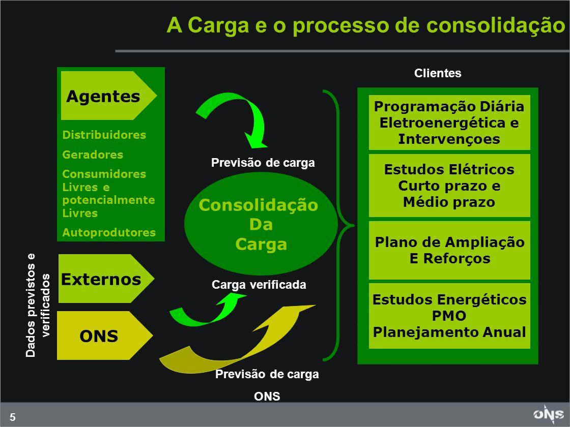 16 Propósitos da CEPAC Intensificar o relacionamento ONS-Agentes, propiciando a efetiva participação no desenvolvimento de metodologias e estabelecendo critérios referentes às previsões e acompanhamento da carga