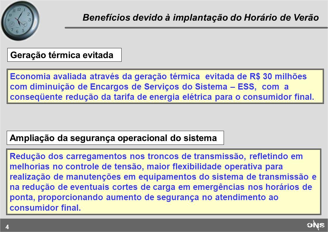 4 Economia avaliada através da geração térmica evitada de R$ 30 milhões com diminuição de Encargos de Serviços do Sistema – ESS, com a conseqüente red