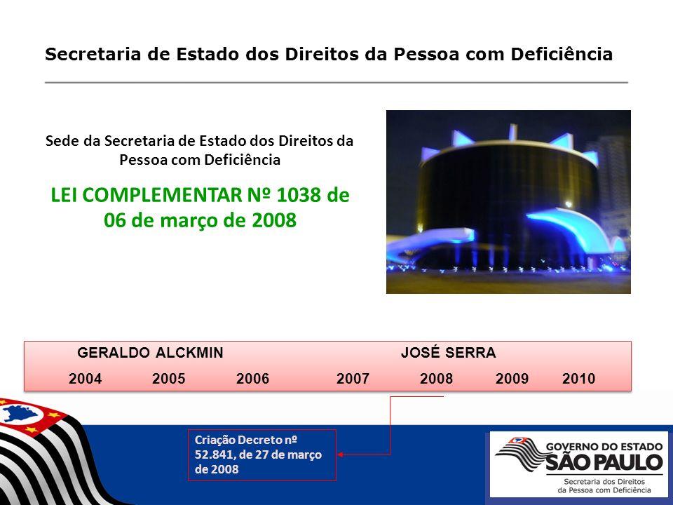 Sede da Secretaria de Estado dos Direitos da Pessoa com Deficiência LEI COMPLEMENTAR Nº 1038 de 06 de março de 2008 GERALDO ALCKMIN JOSÉ SERRA 2004 20