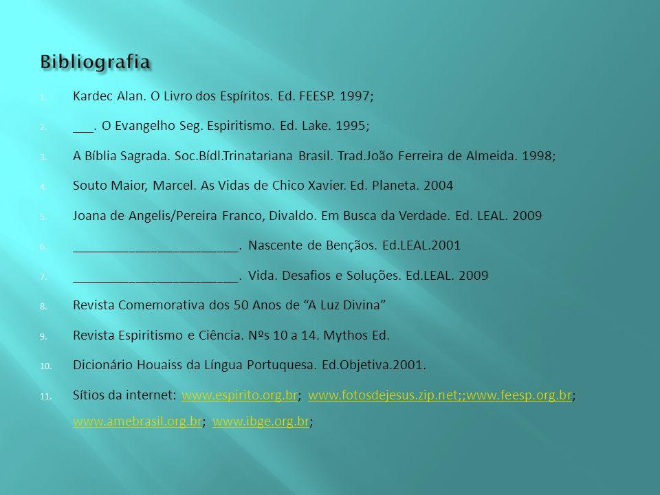 1.Kardec Alan. O Livro dos Espíritos. Ed. FEESP. 1997; 2.