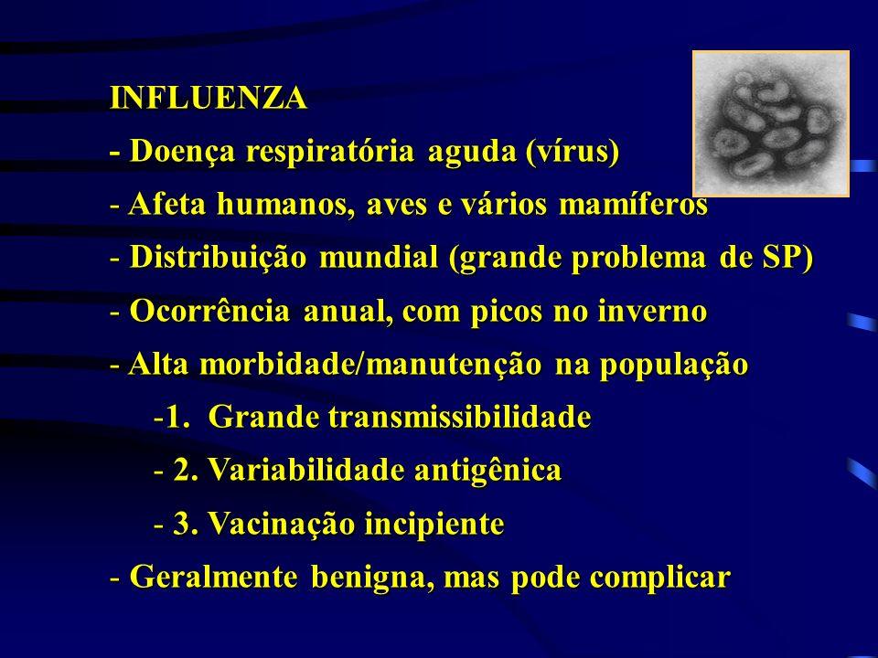 INFLUENZA - Doença respiratória aguda (vírus) - Afeta humanos, aves e vários mamíferos - Distribuição mundial (grande problema de SP) - Ocorrência anu