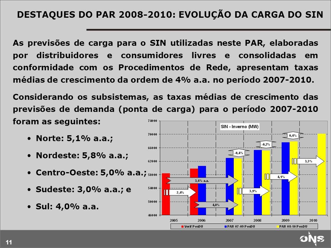 11 As previsões de carga para o SIN utilizadas neste PAR, elaboradas por distribuidores e consumidores livres e consolidadas em conformidade com os Procedimentos de Rede, apresentam taxas médias de crescimento da ordem de 4% a.a.