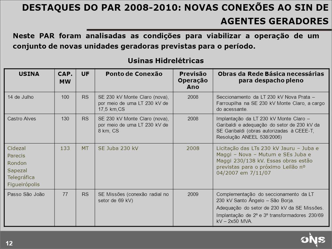 12 Neste PAR foram analisadas as condições para viabilizar a operação de um conjunto de novas unidades geradoras previstas para o período. Usinas Hidr