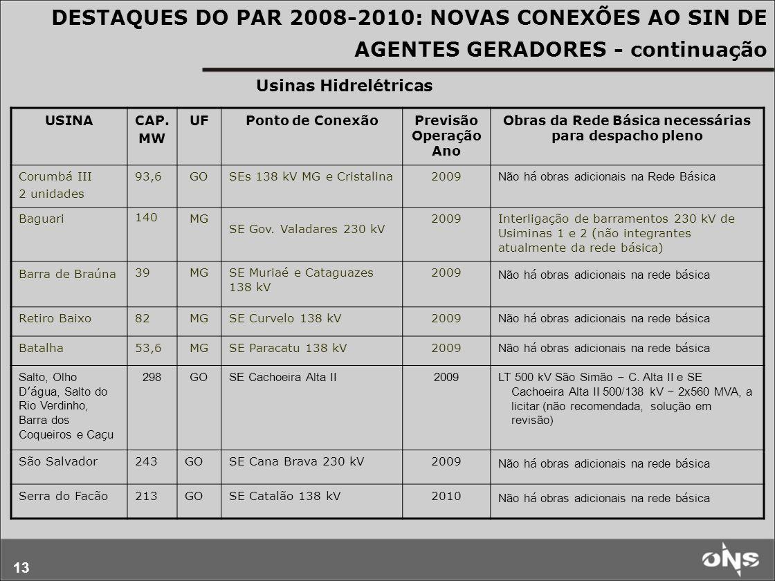 13 DESTAQUES DO PAR 2008-2010: NOVAS CONEXÕES AO SIN DE AGENTES GERADORES - continuação USINACAP. MW UFPonto de ConexãoPrevisão Operação Ano Obras da