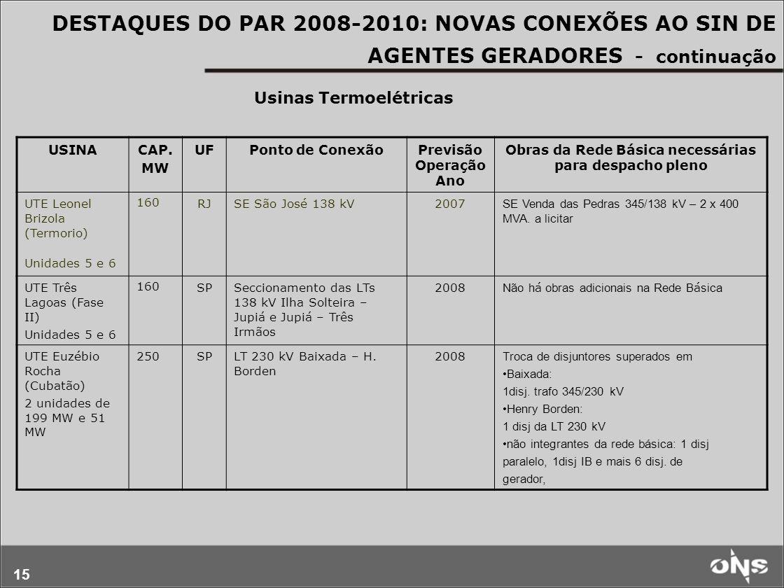 15 USINACAP. MW UFPonto de ConexãoPrevisão Operação Ano Obras da Rede Básica necessárias para despacho pleno UTE Leonel Brizola (Termorio) Unidades 5