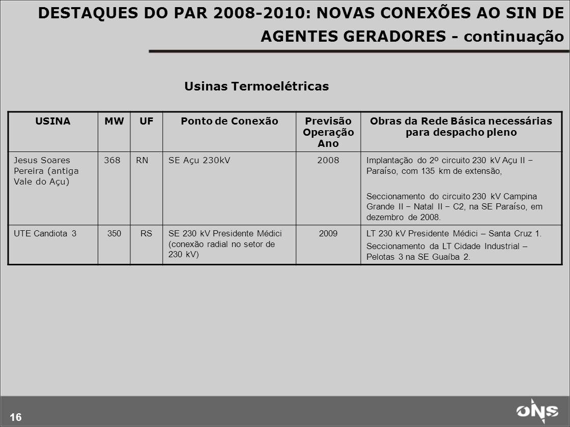 16 DESTAQUES DO PAR 2008-2010: NOVAS CONEXÕES AO SIN DE AGENTES GERADORES - continuação USINAMWUFPonto de ConexãoPrevisão Operação Ano Obras da Rede Básica necessárias para despacho pleno Jesus Soares Pereira (antiga Vale do Açu) 368RNSE Açu 230kV2008 Implanta ç ão do 2 º circuito 230 kV A ç u II – Para í so, com 135 km de extensão, Seccionamento do circuito 230 kV Campina Grande II – Natal II – C2, na SE Para í so, em dezembro de 2008.