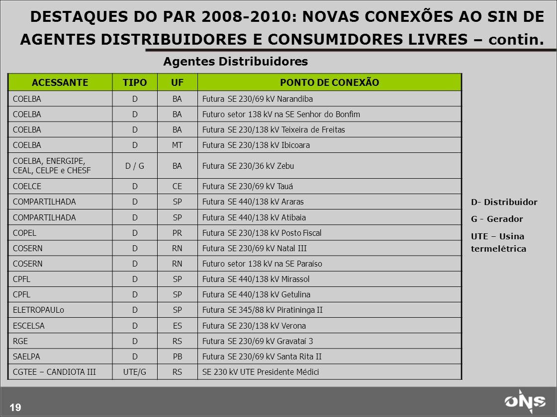 19 D- Distribuidor G - Gerador UTE – Usina termelétrica DESTAQUES DO PAR 2008-2010: NOVAS CONEXÕES AO SIN DE AGENTES DISTRIBUIDORES E CONSUMIDORES LIV