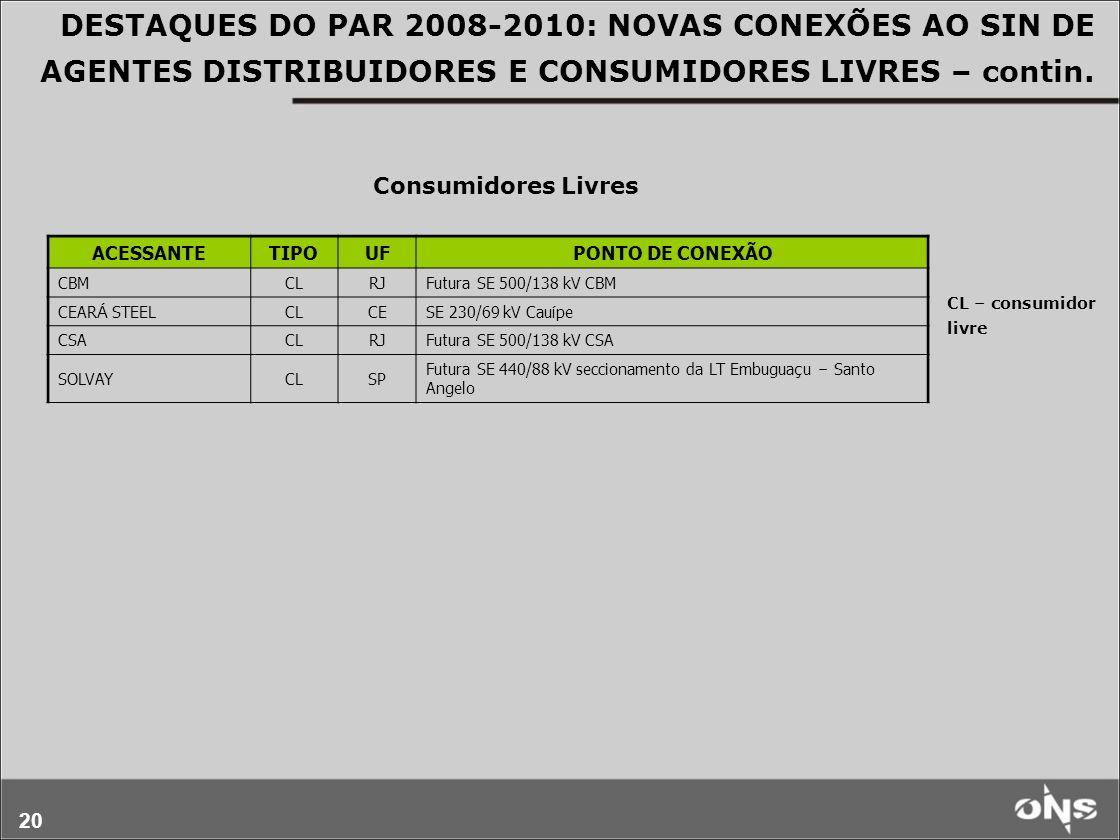 20 DESTAQUES DO PAR 2008-2010: NOVAS CONEXÕES AO SIN DE AGENTES DISTRIBUIDORES E CONSUMIDORES LIVRES – contin.