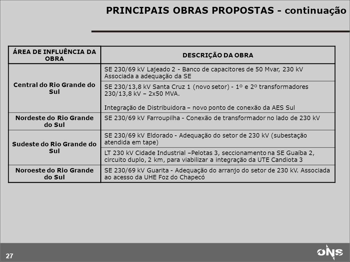 27 PRINCIPAIS OBRAS PROPOSTAS - continuação ÁREA DE INFLUÊNCIA DA OBRA DESCRIÇÃO DA OBRA Central do Rio Grande do Sul SE 230/69 kV Lajeado 2 - Banco d