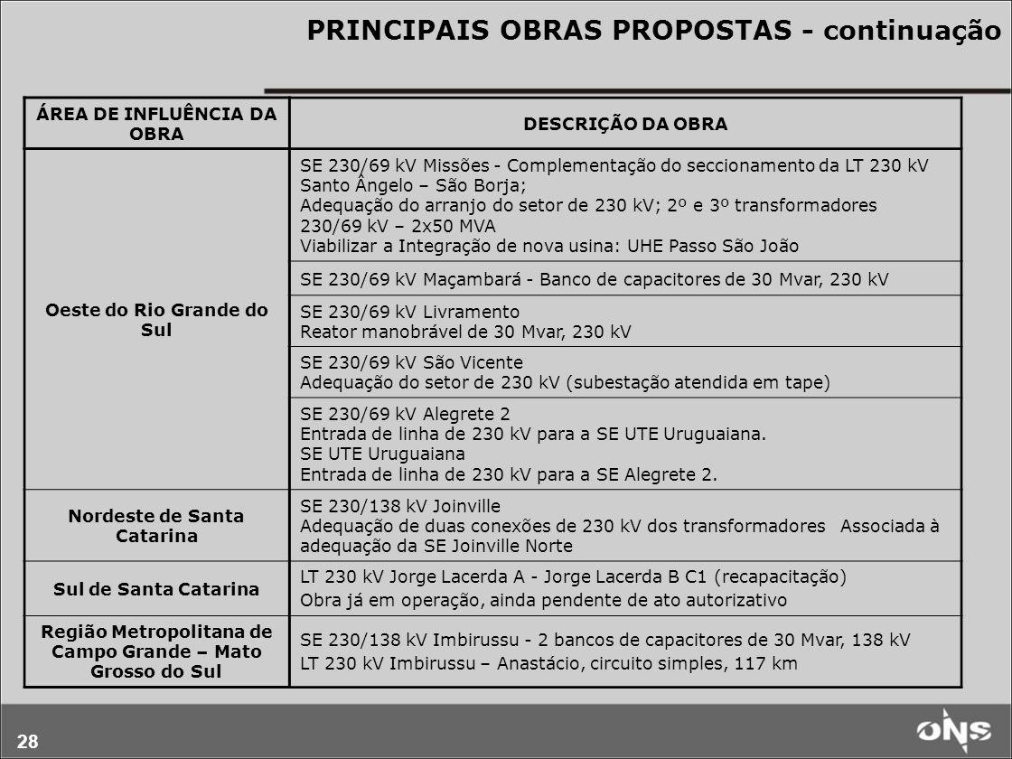28 PRINCIPAIS OBRAS PROPOSTAS - continuação ÁREA DE INFLUÊNCIA DA OBRA DESCRIÇÃO DA OBRA Oeste do Rio Grande do Sul SE 230/69 kV Missões - Complementa