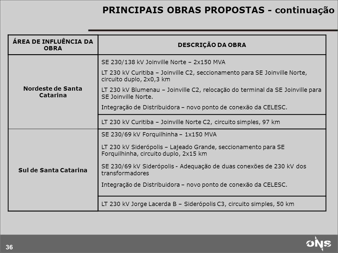 36 PRINCIPAIS OBRAS PROPOSTAS - continuação ÁREA DE INFLUÊNCIA DA OBRA DESCRIÇÃO DA OBRA Nordeste de Santa Catarina SE 230/138 kV Joinville Norte – 2x