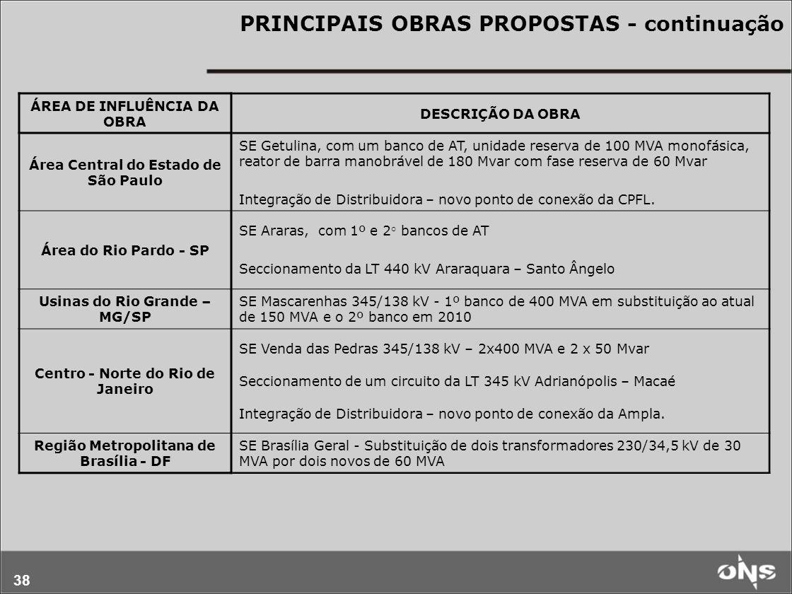 38 PRINCIPAIS OBRAS PROPOSTAS - continuação ÁREA DE INFLUÊNCIA DA OBRA DESCRIÇÃO DA OBRA Área Central do Estado de São Paulo SE Getulina, com um banco