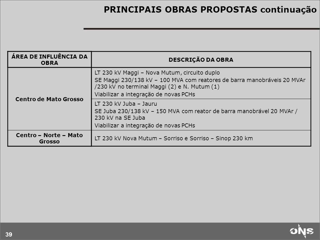 39 PRINCIPAIS OBRAS PROPOSTAS continuação ÁREA DE INFLUÊNCIA DA OBRA DESCRIÇÃO DA OBRA Centro de Mato Grosso LT 230 kV Maggi – Nova Mutum, circuito duplo SE Maggi 230/138 kV – 100 MVA com reatores de barra manobráveis 20 MVAr /230 kV no terminal Maggi (2) e N.