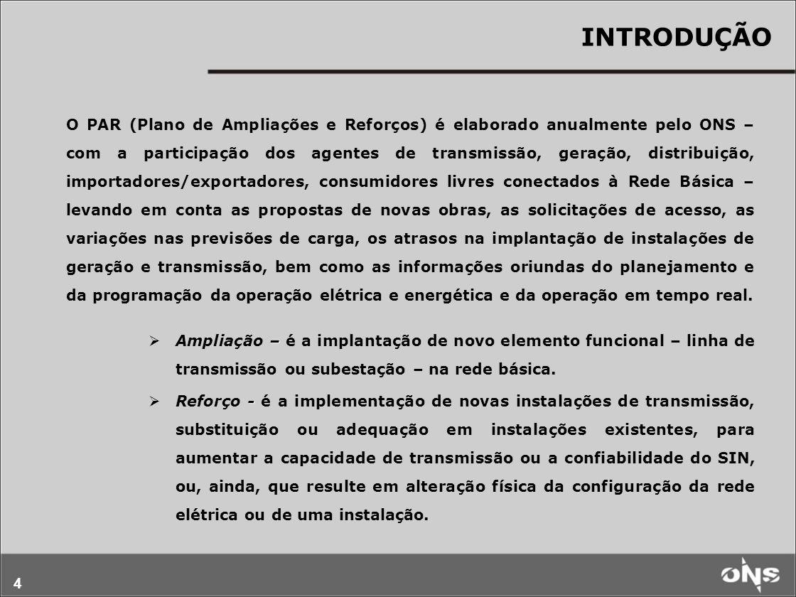 5 INTRODUÇÃO O PAR é produzido em consonância com o planejamento da expansão da transmissão a cargo do MME e, seguindo os padrões de desempenho estabelecidos nos Procedimentos de Rede, que são documentos elaborados pelo ONS com a participação dos agentes que, aprovados pela ANEEL, estabelecem: os procedimentos e os requisitos técnicos necessários ao planejamento, implantação, uso e operação do sistema interligado nacional; e as responsabilidades do ONS e dos Agentes.