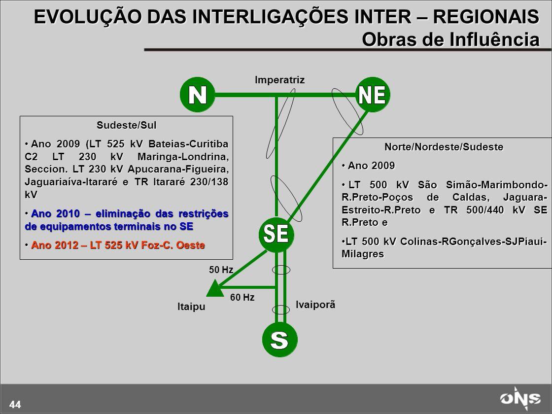 44 Itaipu Imperatriz Ivaiporã 50 Hz 60 Hz EVOLUÇÃO DAS INTERLIGAÇÕES INTER – REGIONAIS Obras de Influência Sudeste/Sul Ano 2009 (LT 525 kV Bateias-Curitiba C2 LT 230 kV Maringa-Londrina, Seccion.