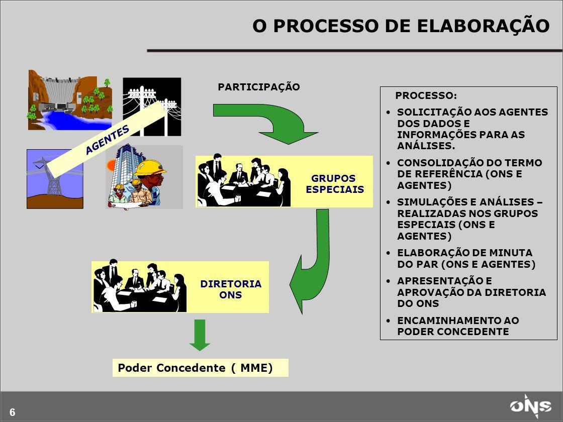 17 O PAR 2008-2010 também considerou a criação de novos pontos de conexão à Rede Básica do SIN para melhor atender concessionários de distribuição e consumidores livres.