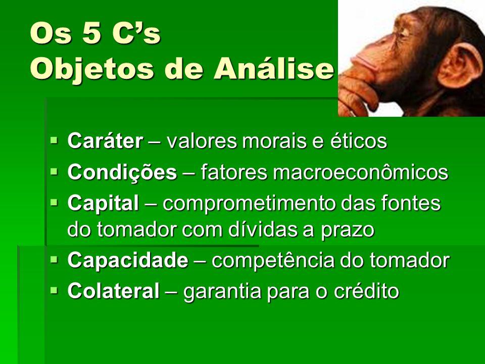 Os 5 Cs Objetos de Análise Caráter – valores morais e éticos Caráter – valores morais e éticos Condições – fatores macroeconômicos Condições – fatores