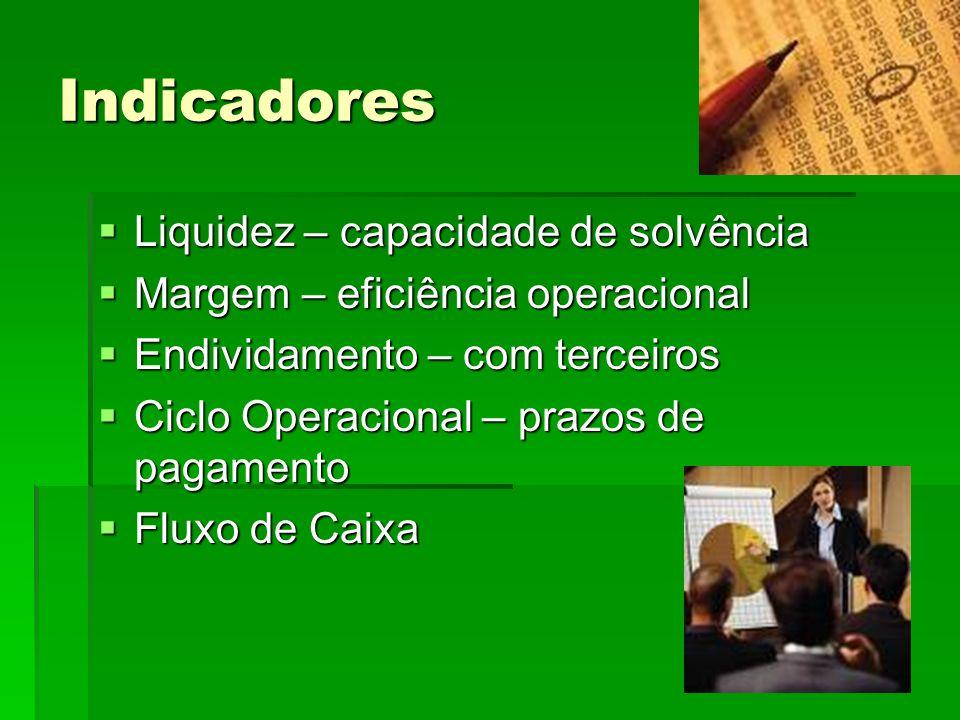 Indicadores Liquidez – capacidade de solvência Liquidez – capacidade de solvência Margem – eficiência operacional Margem – eficiência operacional Endi