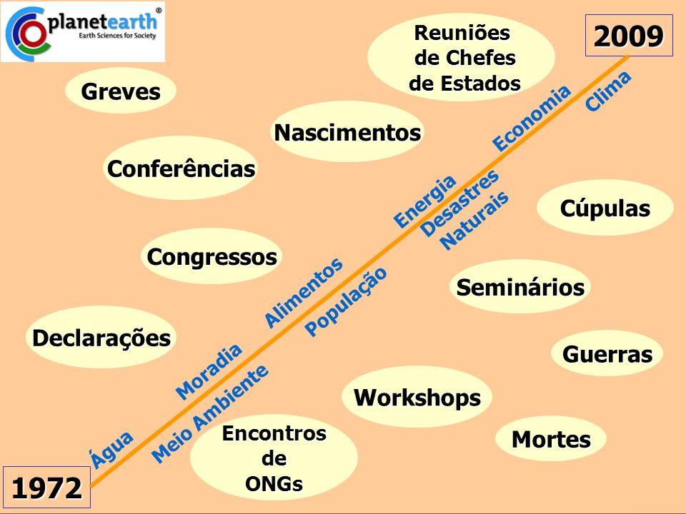 11 1972 2009 Declarações Congressos Nascimentos Conferências Greves Reuniões de Chefes de Chefes de Estados de Estados Cúpulas Seminários Workshops Gu