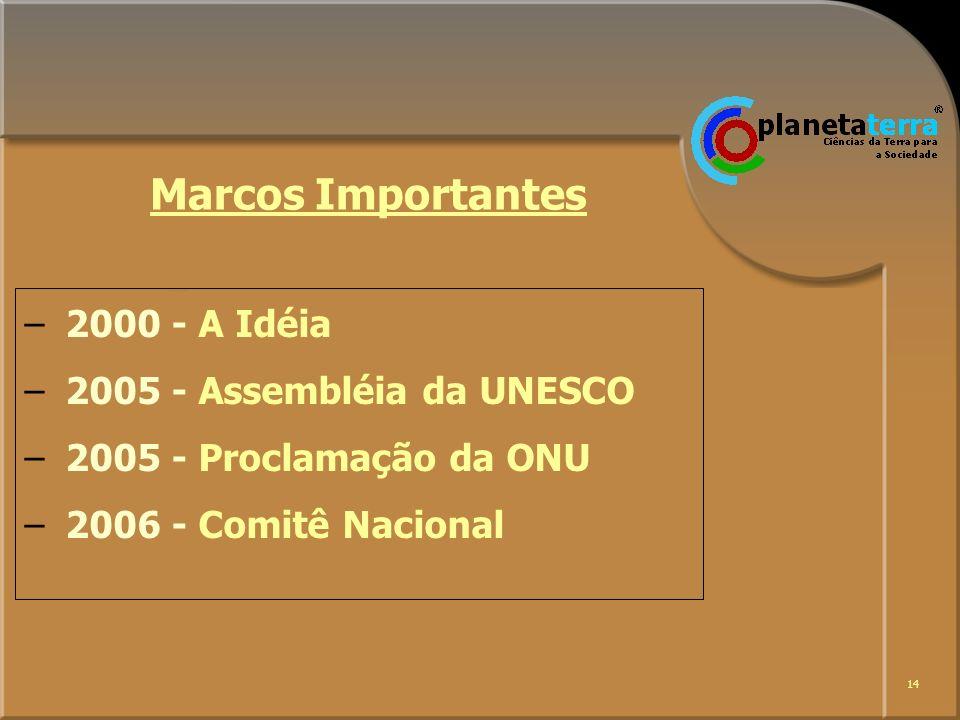 14 –2000 - A Idéia –2005 - Assembléia da UNESCO –2005 - Proclamação da ONU –2006 - Comitê Nacional Marcos Importantes