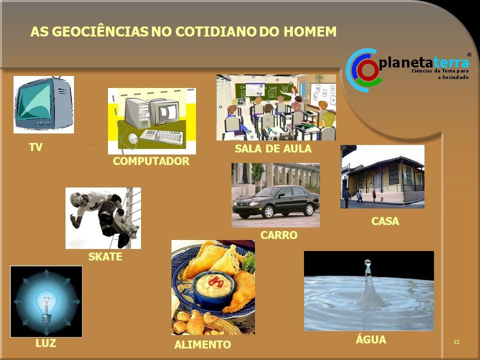 15 AS GEOCIÊNCIAS NO COTIDIANO DO HOMEM TV COMPUTADOR SKATE LUZ ALIMENTO SALA DE AULA CARRO CASA ÁGUA