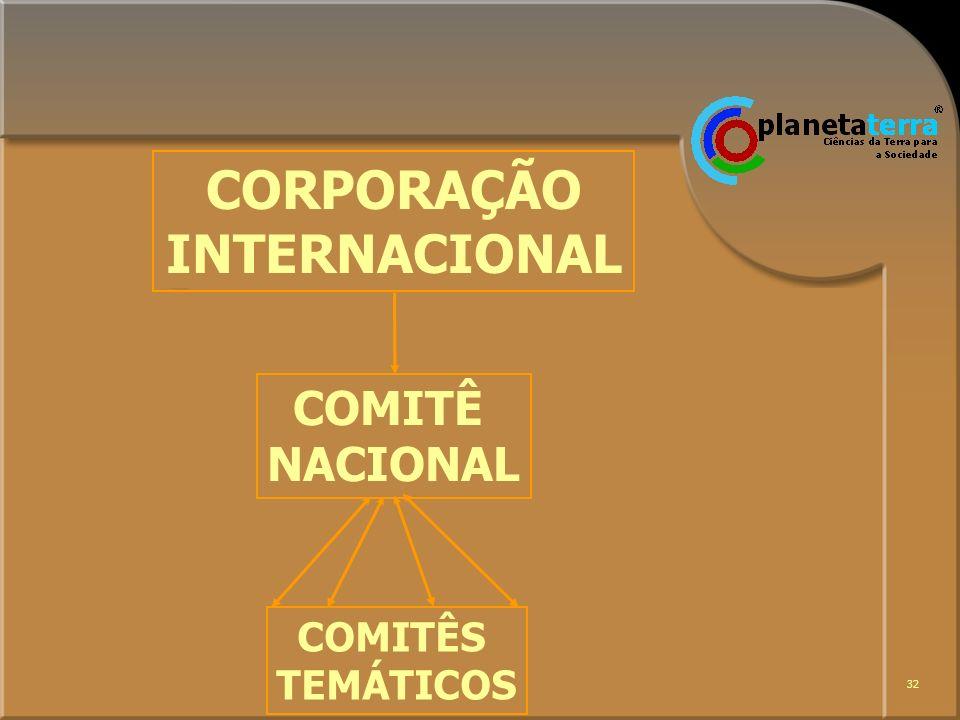 32 COMITÊ NACIONAL COMITÊS TEMÁTICOS CORPORAÇÃO INTERNACIONAL