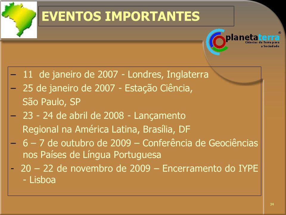 34 EVENTOS IMPORTANTES –11 de janeiro de 2007 - Londres, Inglaterra –25 de janeiro de 2007 - Estação Ciência, São Paulo, SP –23 - 24 de abril de 2008