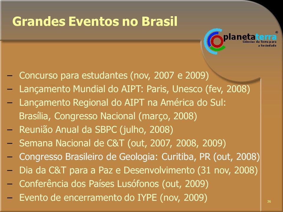 36 Grandes Eventos no Brasil –Concurso para estudantes (nov, 2007 e 2009) –Lançamento Mundial do AIPT: Paris, Unesco (fev, 2008) –Lançamento Regional