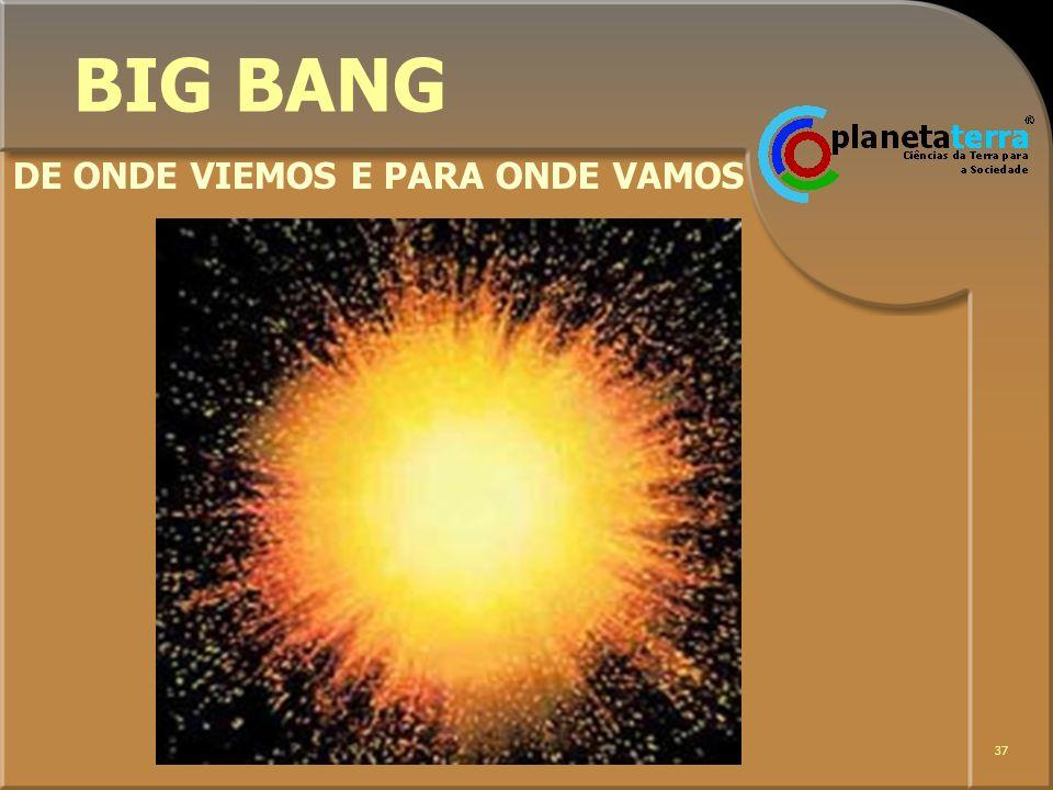 37 BIG BANG DE ONDE VIEMOS E PARA ONDE VAMOS