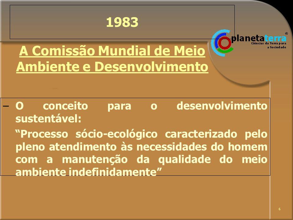 6 1983 –O conceito para o desenvolvimento sustentável: Processo sócio-ecológico caracterizado pelo pleno atendimento às necessidades do homem com a ma