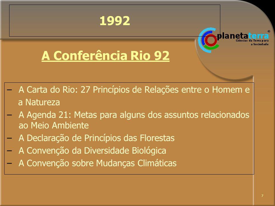 7 1992 –A Carta do Rio: 27 Princípios de Relações entre o Homem e a Natureza –A Agenda 21: Metas para alguns dos assuntos relacionados ao Meio Ambient