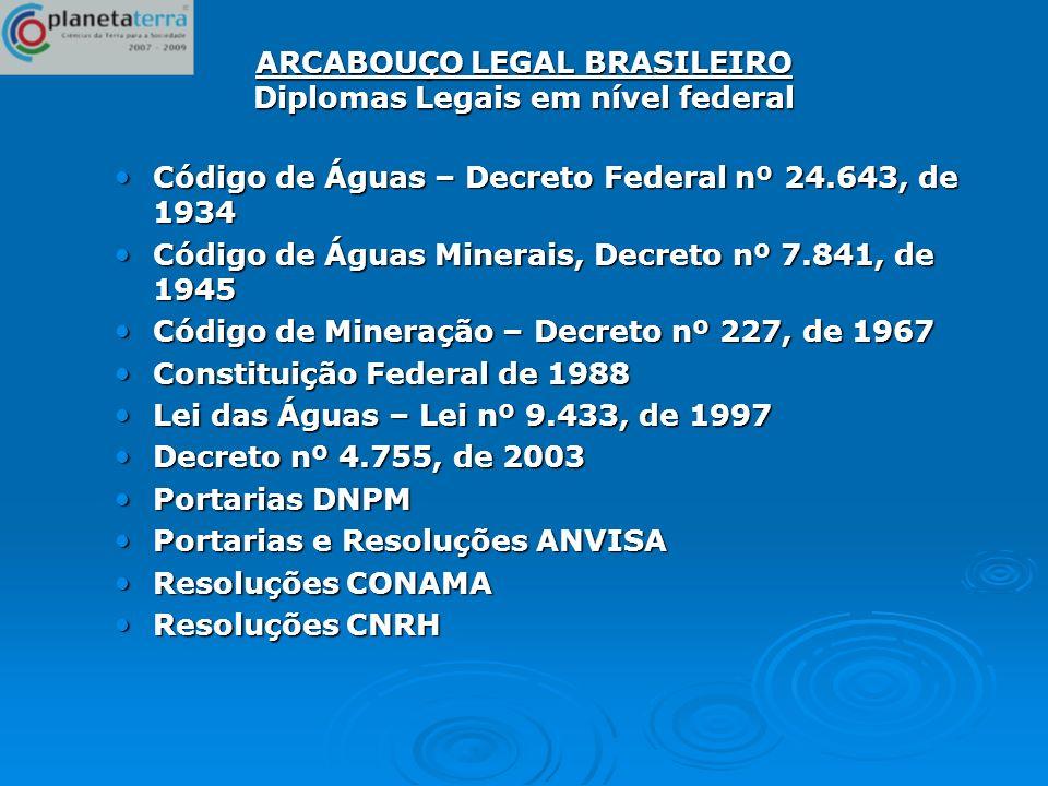 ARCABOUÇO LEGAL BRASILEIRO Diplomas Legais em nível federal Código de Águas – Decreto Federal nº 24.643, de 1934Código de Águas – Decreto Federal nº 2