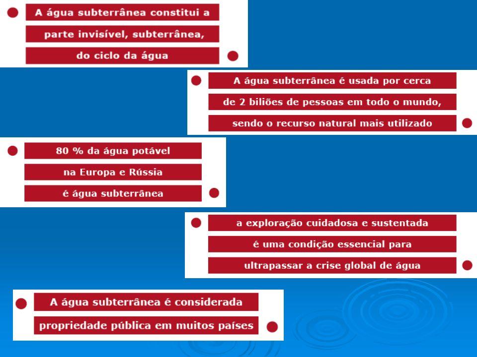 Panorama da disponibilidade hídrica no Brasil Disponibilidade hídrica per capita (m 3 /hab/ano) Estado Disp.