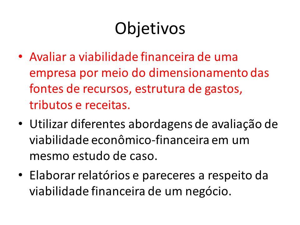 Objetivos Avaliar a viabilidade financeira de uma empresa por meio do dimensionamento das fontes de recursos, estrutura de gastos, tributos e receitas
