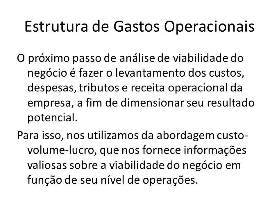Estrutura de Gastos Operacionais O próximo passo de análise de viabilidade do negócio é fazer o levantamento dos custos, despesas, tributos e receita