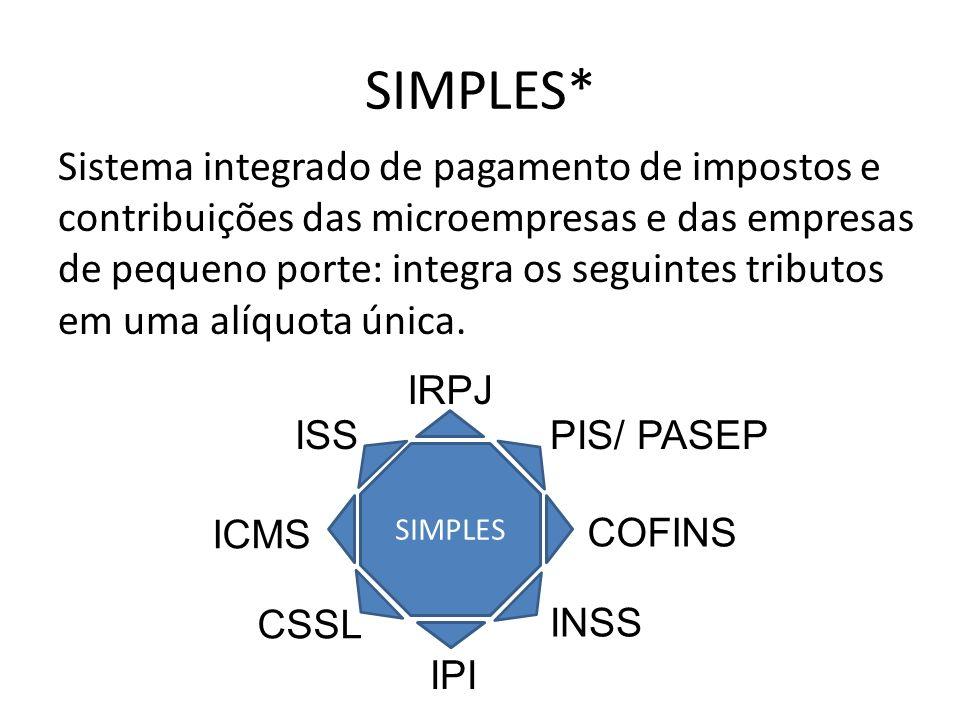 SIMPLES* Sistema integrado de pagamento de impostos e contribuições das microempresas e das empresas de pequeno porte: integra os seguintes tributos e