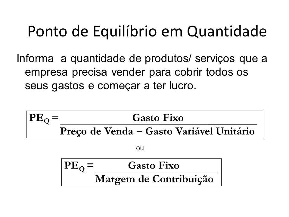 Ponto de Equilíbrio em Quantidade PE Q = Gasto Fixo Preço de Venda – Gasto Variável Unitário PE Q = Gasto Fixo Margem de Contribuição ou Informa a qua