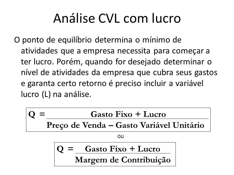 Análise CVL com lucro O ponto de equilíbrio determina o mínimo de atividades que a empresa necessita para começar a ter lucro. Porém, quando for desej