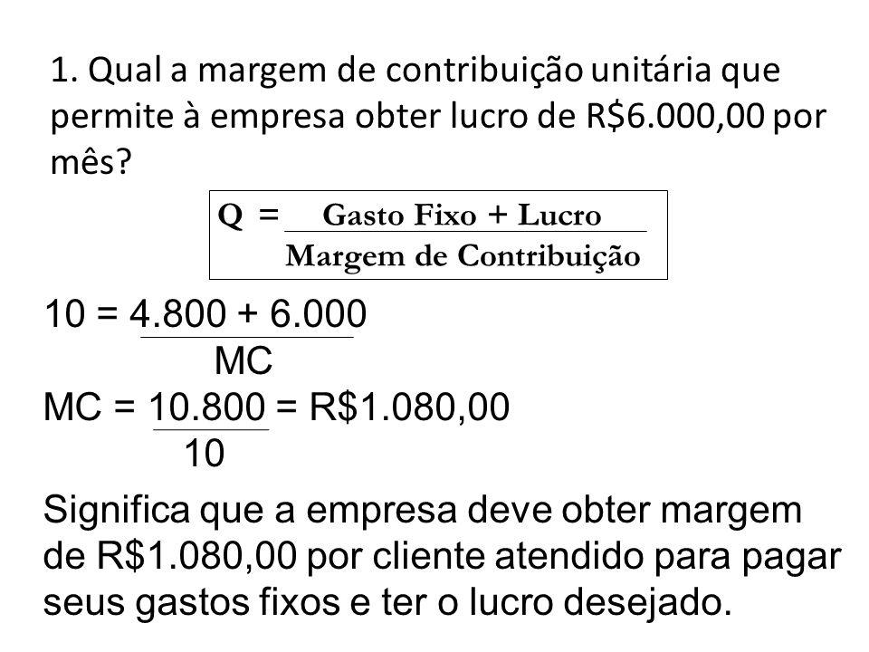 1. Qual a margem de contribuição unitária que permite à empresa obter lucro de R$6.000,00 por mês? Q = Gasto Fixo + Lucro Margem de Contribuição 10 =