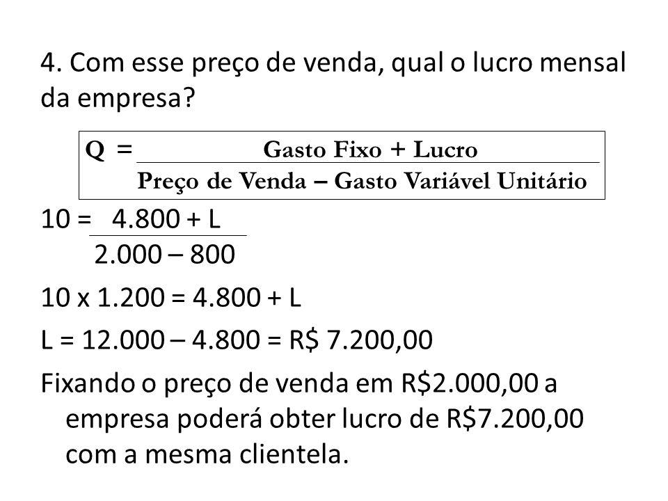4. Com esse preço de venda, qual o lucro mensal da empresa? 10 = 4.800 + L 2.000 – 800 10 x 1.200 = 4.800 + L L = 12.000 – 4.800 = R$ 7.200,00 Fixando
