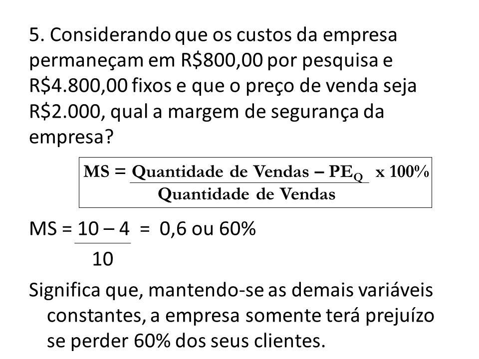 5. Considerando que os custos da empresa permaneçam em R$800,00 por pesquisa e R$4.800,00 fixos e que o preço de venda seja R$2.000, qual a margem de