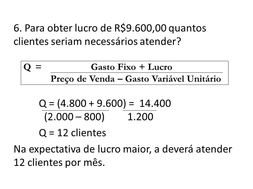 6. Para obter lucro de R$9.600,00 quantos clientes seriam necessários atender? Q = (4.800 + 9.600) = 14.400 (2.000 – 800) 1.200 Q = 12 clientes Na exp